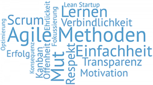 Agile Werte & Prinzipien