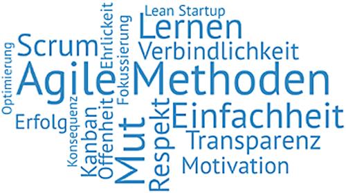 Agile Werte und Prinzipien